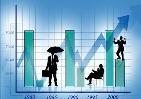 Investing in Stocks for Beginners - Annualized and Average Rate of Return; picture showing three stock investors sitting and standing on a very large animated stock chart against the wall