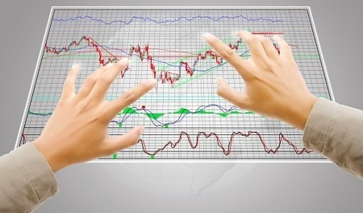 Bounded Oscillator Indicators - picture of a stock trader using technical analysis to examine a stock chart with several bounded Oscillator indicators plotted on a grid background in grey