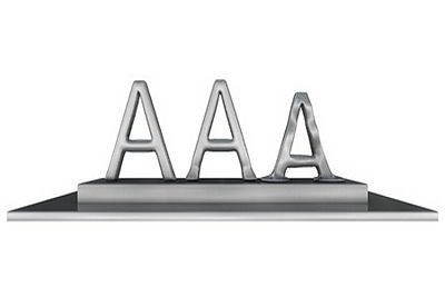 Bond Categories - Corporate Bonds; picture of an animated computer generated image with three capital letters in a row on a base to simulate bond credit rating AAA