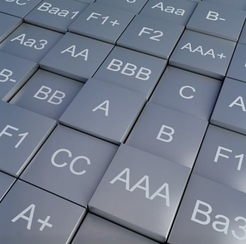 Bond Categories - Corporate Credit Ratings; picture depicting the credit rating values for corporate bonds with all of the letters on a grid similar to a computer keyboard with light grey push buttons