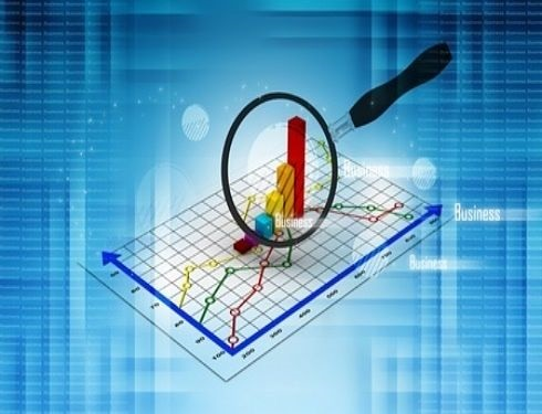 Fundamental Analysis - Industry Based Ratio Analysis; picture of stock charts with a magnifying glass on top to highlight the growth trend seen