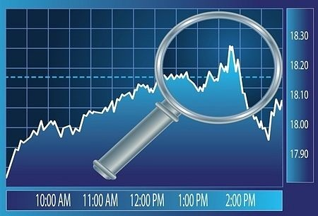 Day Trading - picture of an intraday trend trading stock chart with a magnifying glass highlighting the stocks peak price before falling back down