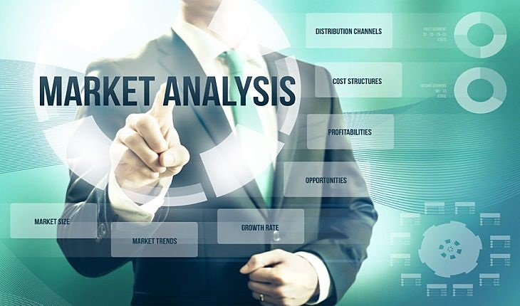 Stock Market Theories - Market Analysis; picture of an investor pointing to glass panel sign with light green background with the word saying market analysis in large black capital letters