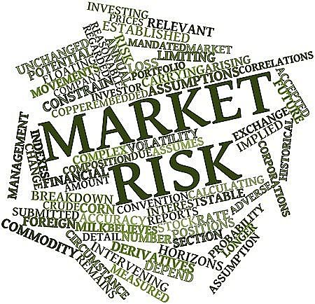 Stock Investing Part 2 - Market Risk; Picture of lots of writing in green capital letters against a white background with words saying Market Risk for various Investment options.