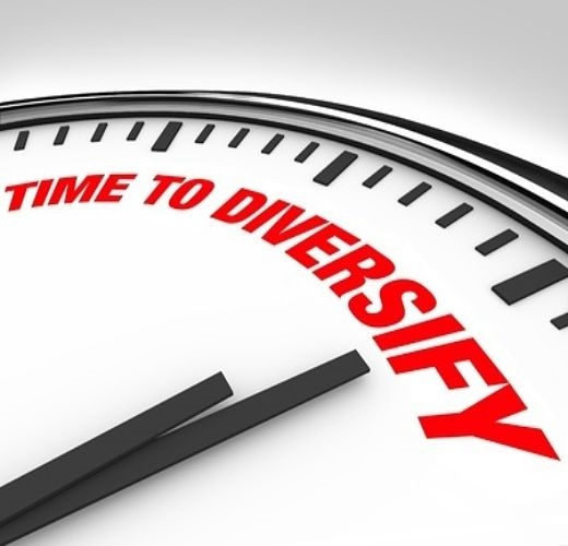 Risk Analysis - Portfolio Diversification; picture of a clock with a white background with red writing on it saying its time to diversify your investments
