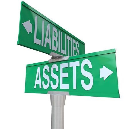 Understanding the Financial Statements - Reading the Balance Sheet Statement;  picture of a road sign post with two signs saying liabilities and assets on a green background in white letters