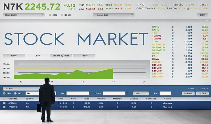 Active Investing and Speculation Management Strategies - picture of an animated stock investor looking at a large quote screen shown on a room wall sized panel to find and select stocks