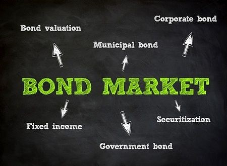 Selecting a bond Fund - picture of a black board with the writing bond market in green on it with arrows pointing to different bond types that an investor for selecting bonds fund