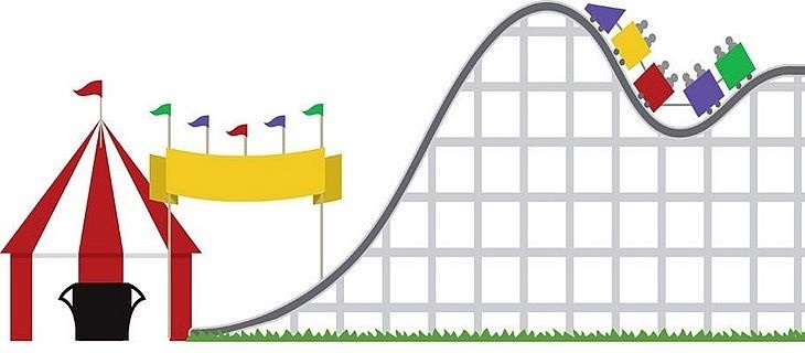 Risk Analysis - The Stock Price Roller-Coaster Ride; picture of a roller coater in an amusement park depicting the up downs as seen in the stock markets