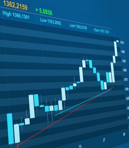 Swing Trading - picture of a stock chart in an uptrend with candle chart and trend lines shown on a light blue and light green glass background panel