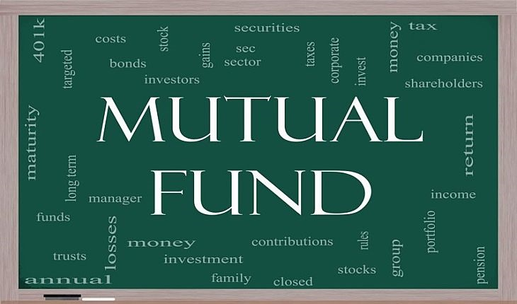 Understanding Mutual Fund fees - picture of a board mounted on a wall with a green background with writing all over with the main words in large capital letters saying mutual fund fees for investors